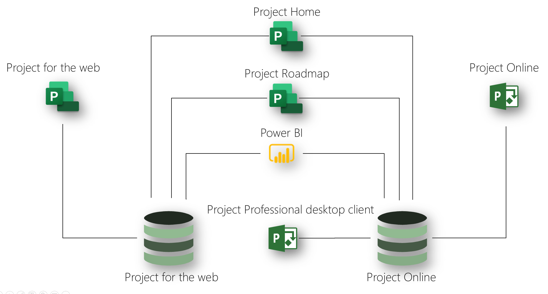 microsoft-new-project-for-web(2a)