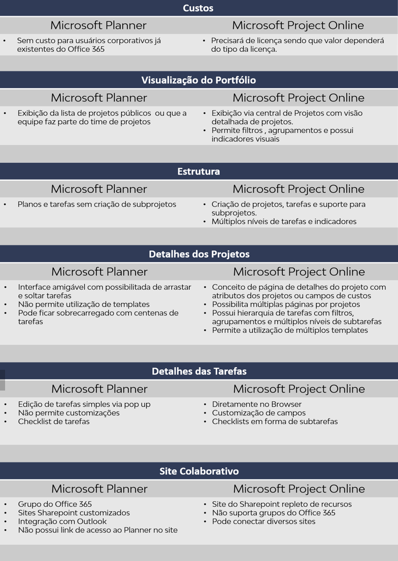 planner vs project online(3)